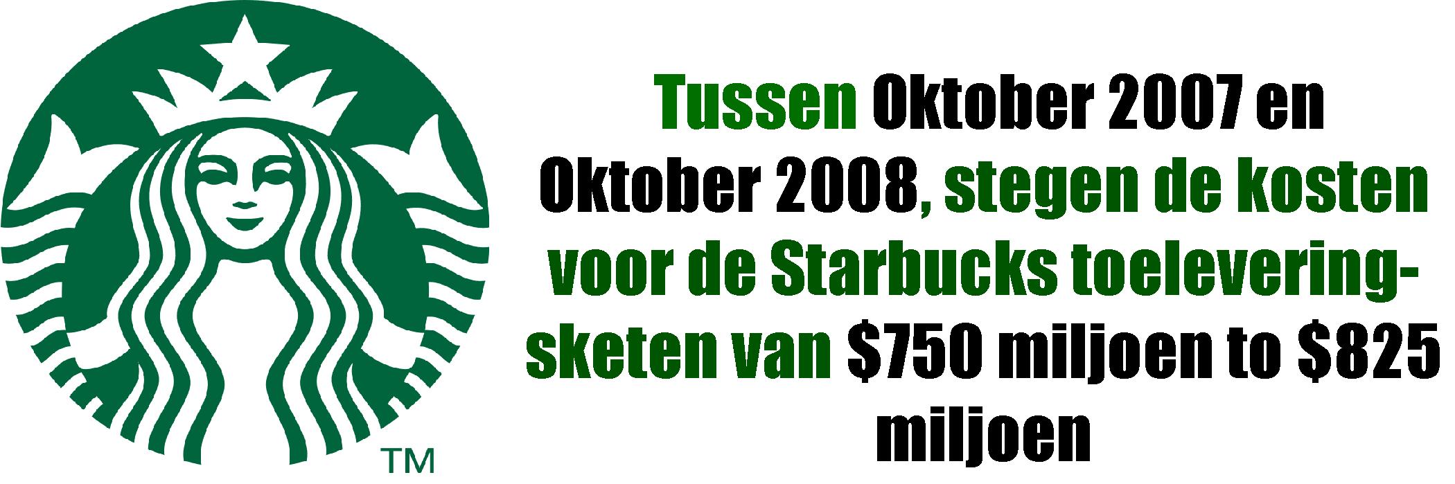 Starbucks-logo met een tekst die aangeeft dat de kosten tussen oktober 2007 en oktober 2008 sterk stegen