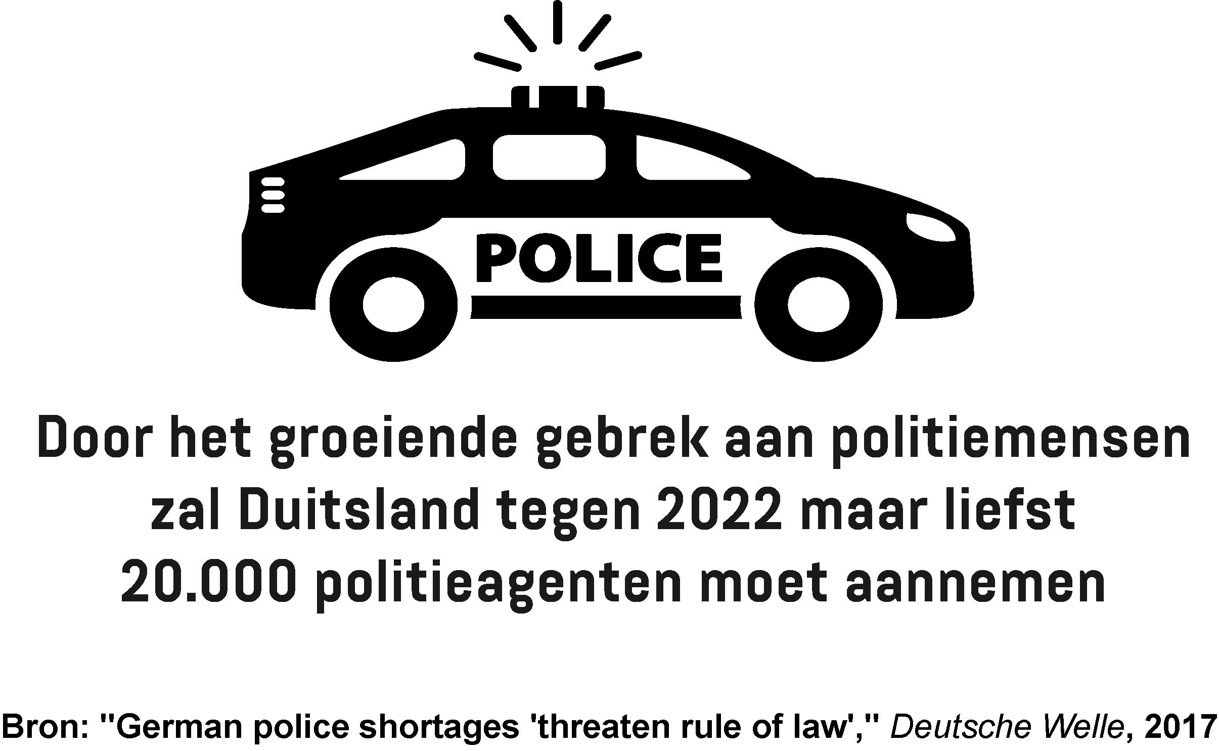 Infographic toont hoeveel politieagenten Duitsland tegen 2022 moet aannemen