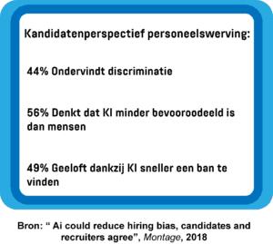 Infographic met kandidatenperspectief op het gebruik van kunstmatige intelligentie bij personeelswerving.