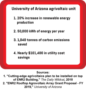 Infographic showing the potential benefits of implementing an agrivoltaic unit at the University of Arizona campus.