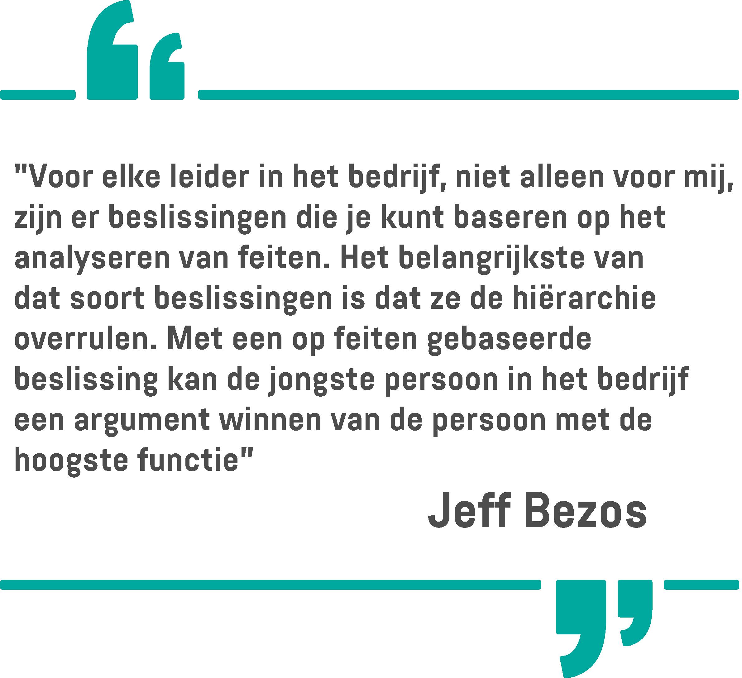 Een citaat van Jeff Bezos op een witte achtergrond