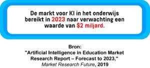 Een infographic met de voorspelde waarde van de markt van KI in het onderwijs in 2023.