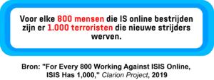 Een tekstvak met het aantal mensen dat IS online bestrijdt en het aantal terroristen dat nieuwe leden werft.