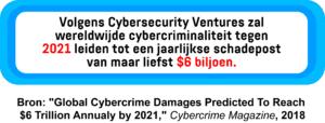 Een infographic met de geschatte financiële implicaties van de wereldwijde cybercrime.