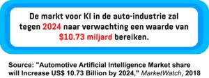 Een tekstvak met de waarde van de kunstmatige intelligentie in de auto-industrie in 2024.