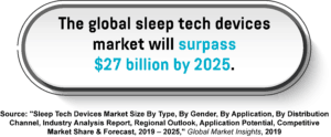 An infographic showing the predicted value of the global sleep tech devices market by 2025.