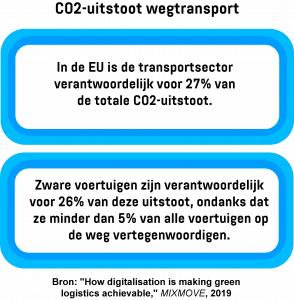 In de EU is de transportsector verantwoordelijk voor 27% van de totale CO2-uitstoot. Zware voertuigen zijn verantwoordelijk voor 26% van deze uitstoot, ondanks dat ze minder dan 5% van alle voertuigen op de weg vertegenwoordigen.
